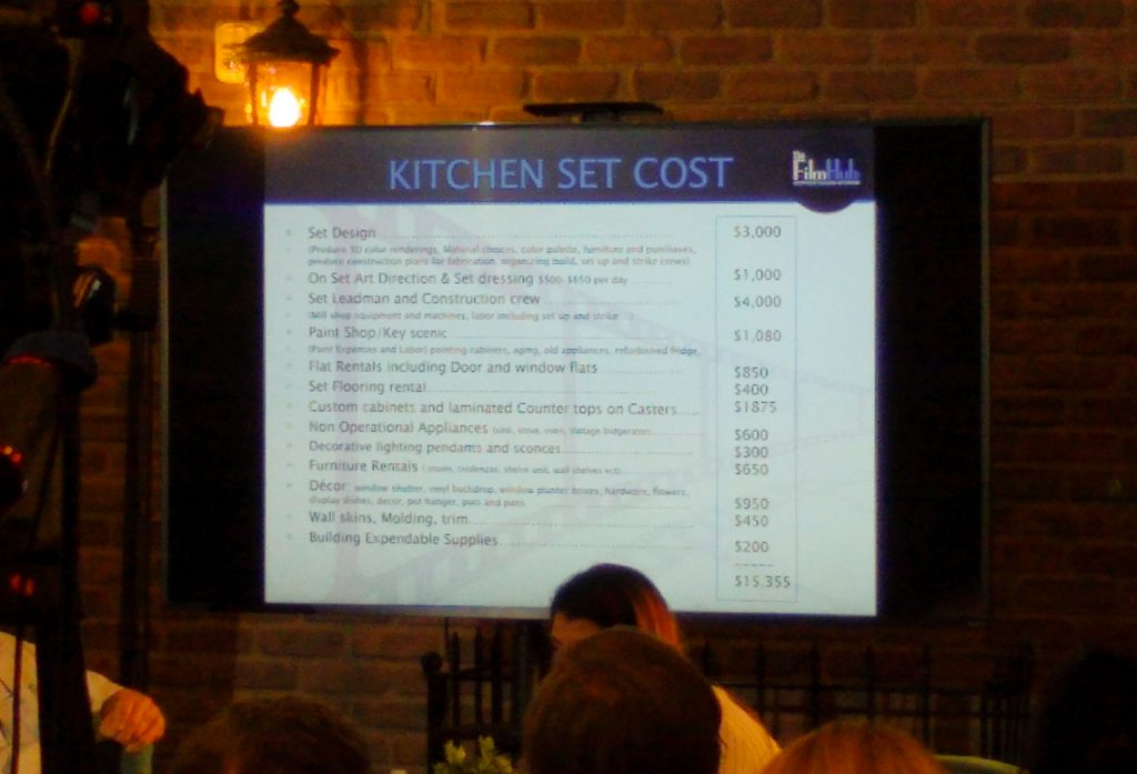 Art Department Costs: Kitchen Set Budget